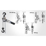 LiftiQ Lever Hoists